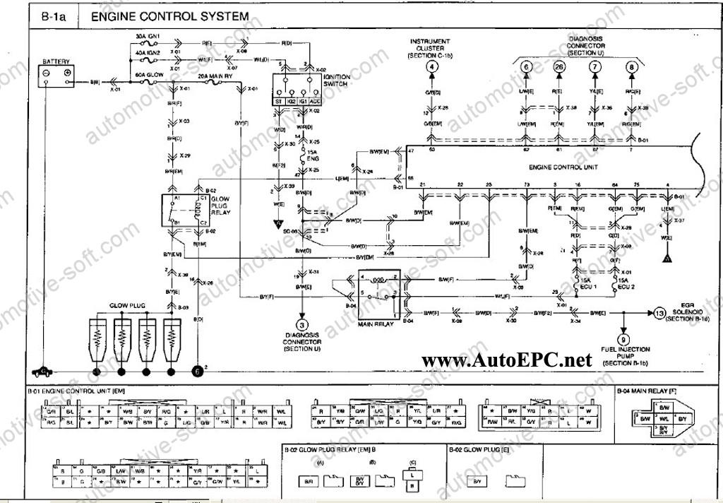 Igx Kia Sportage Wiring Diagram Pdf Rar Download