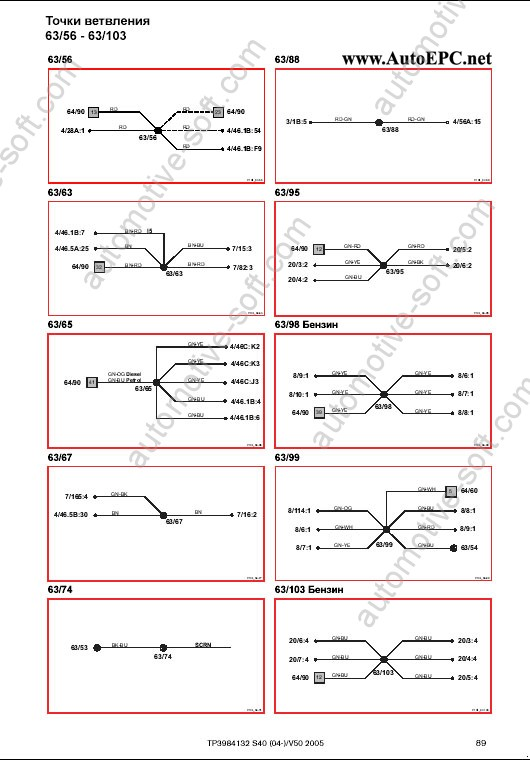 Volvo V70 Alarm Wiring Diagram